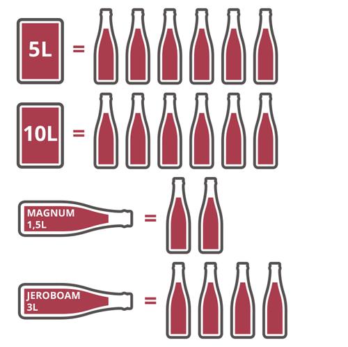 Correspondance en bouteilles pour la livraison